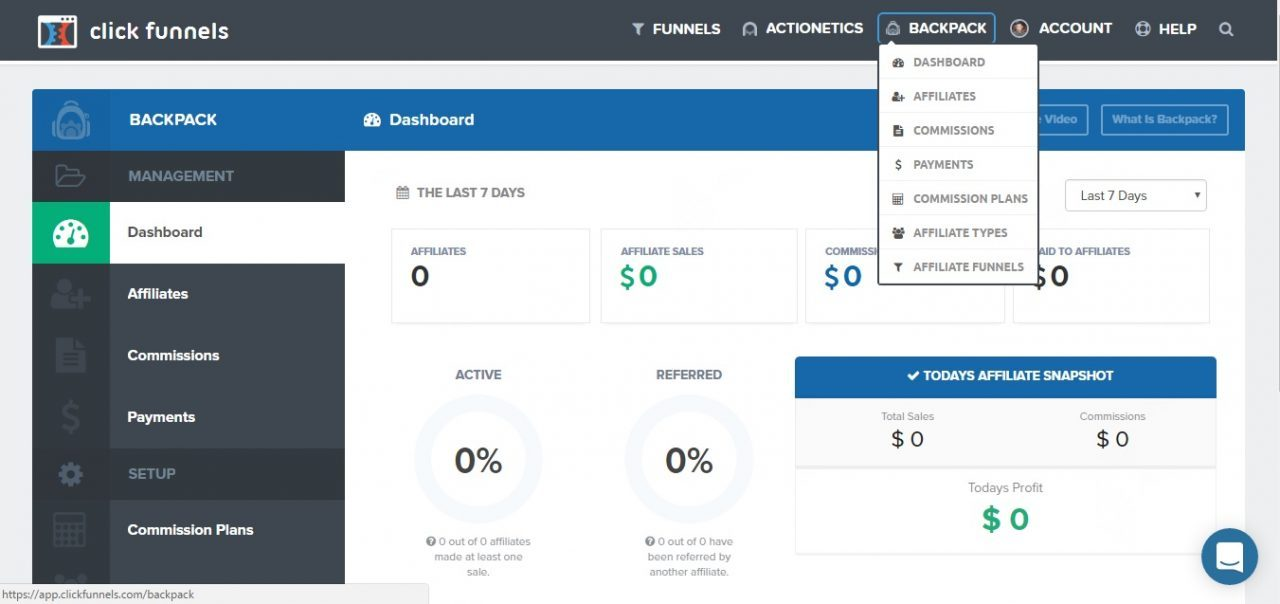 Click Funnels Dashboard