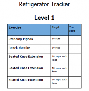 Feel Good Knees tracker example