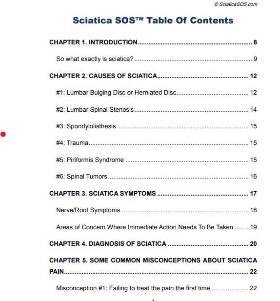 table of content sciatica sos by