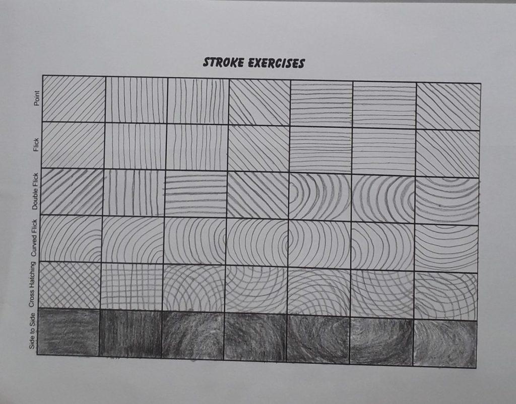 shading chart