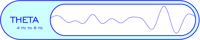 theta brain wave